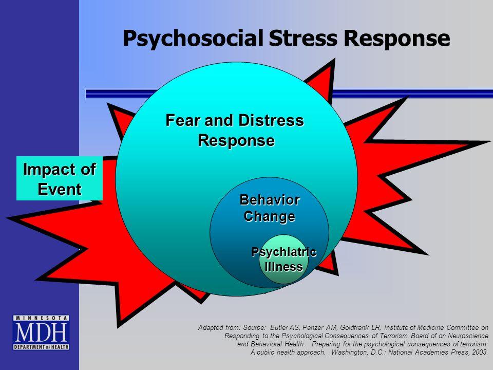 Psychosocial Stress Response