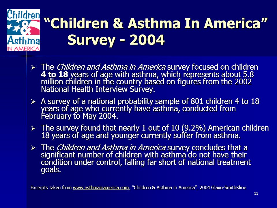 Children & Asthma In America Survey - 2004