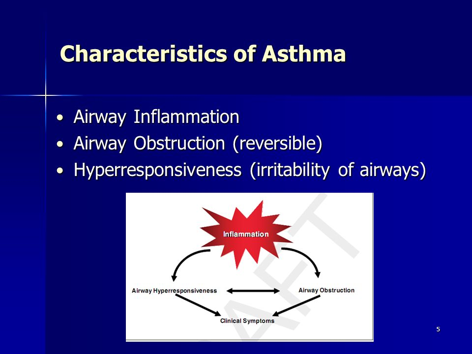 Characteristics of Asthma