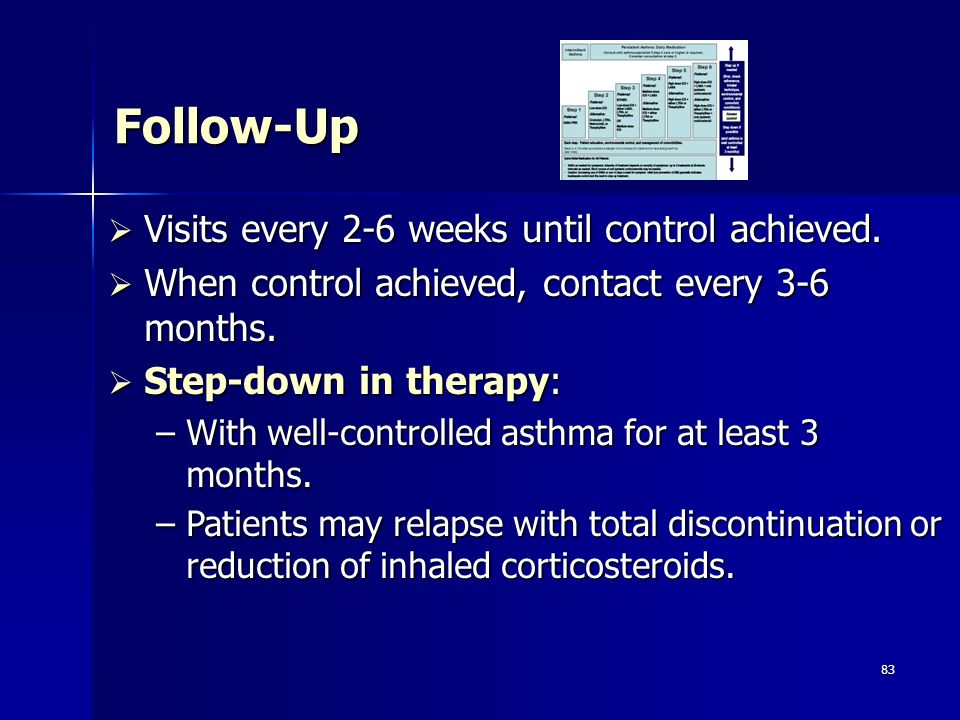Follow-Up Visits every 2-6 weeks until control achieved.
