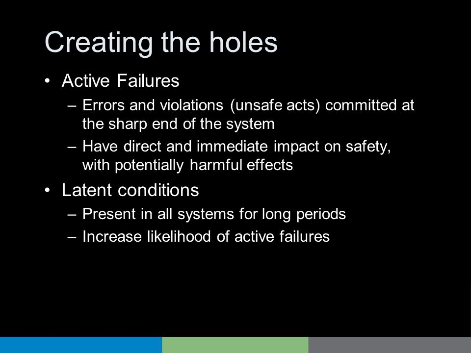 Creating the holes Active Failures Latent conditions