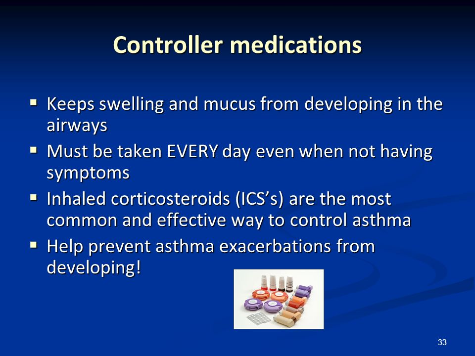 Controller medications