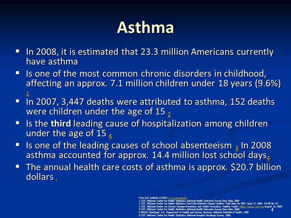 Asthma In 2008, it is estimated that 23.3 million Americans currently have asthma.