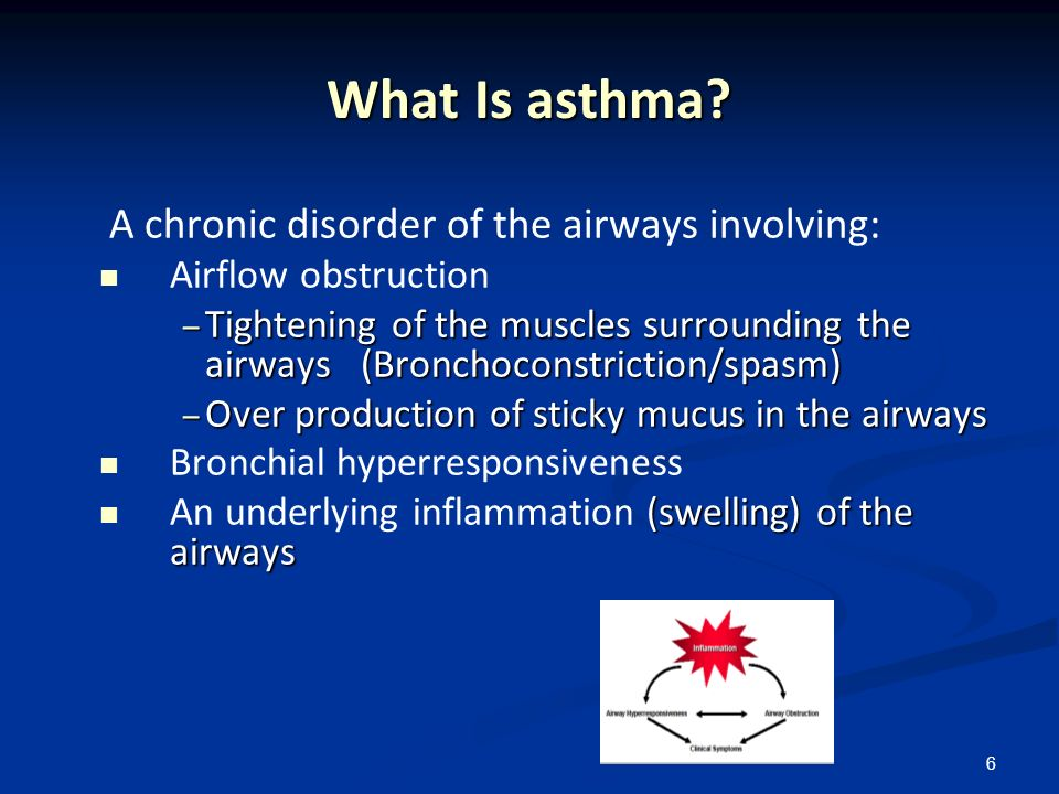 What Is asthma Airflow obstruction