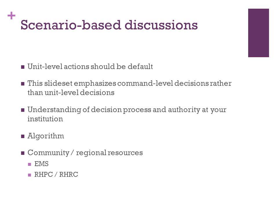 Scenario-based discussions