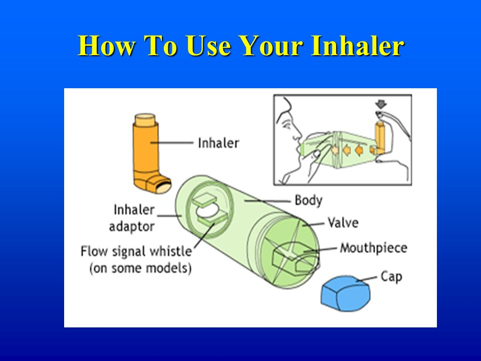 How To Use Your Inhaler