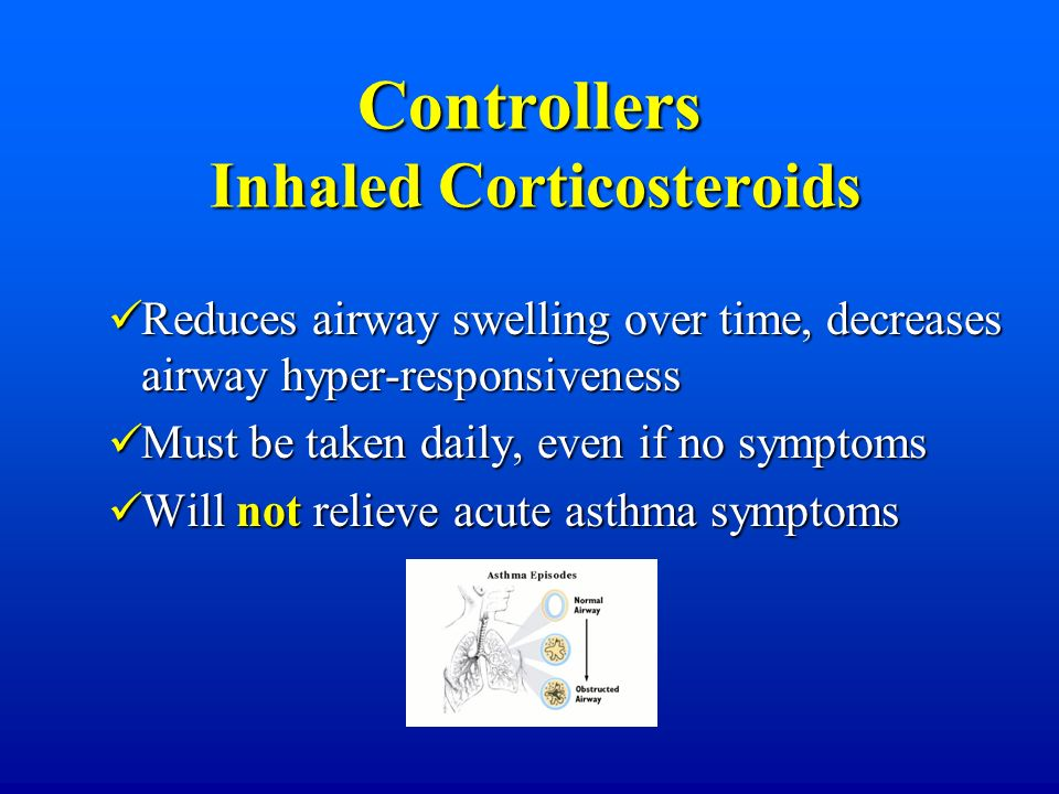 Controllers Inhaled Corticosteroids