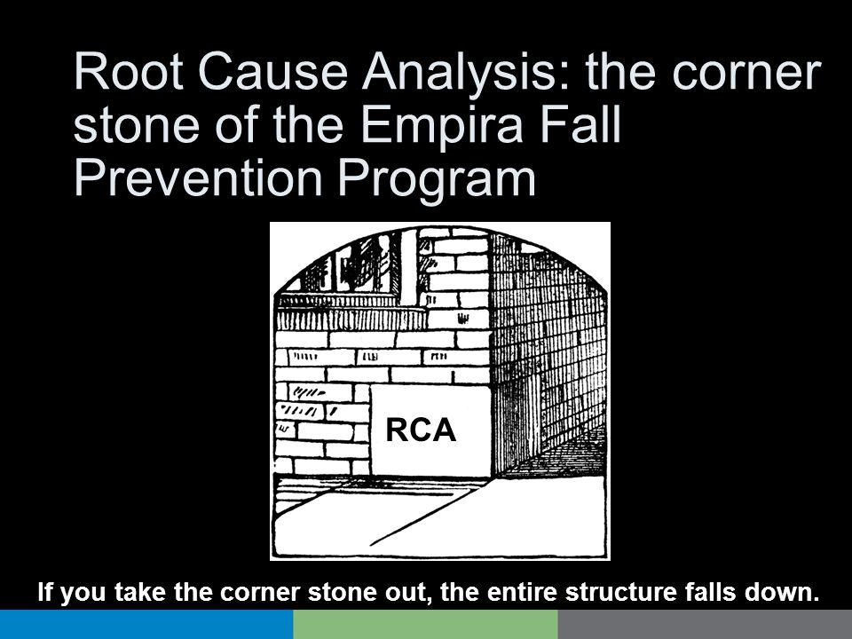 Root Cause Analysis: the corner stone of the Empira Fall Prevention Program