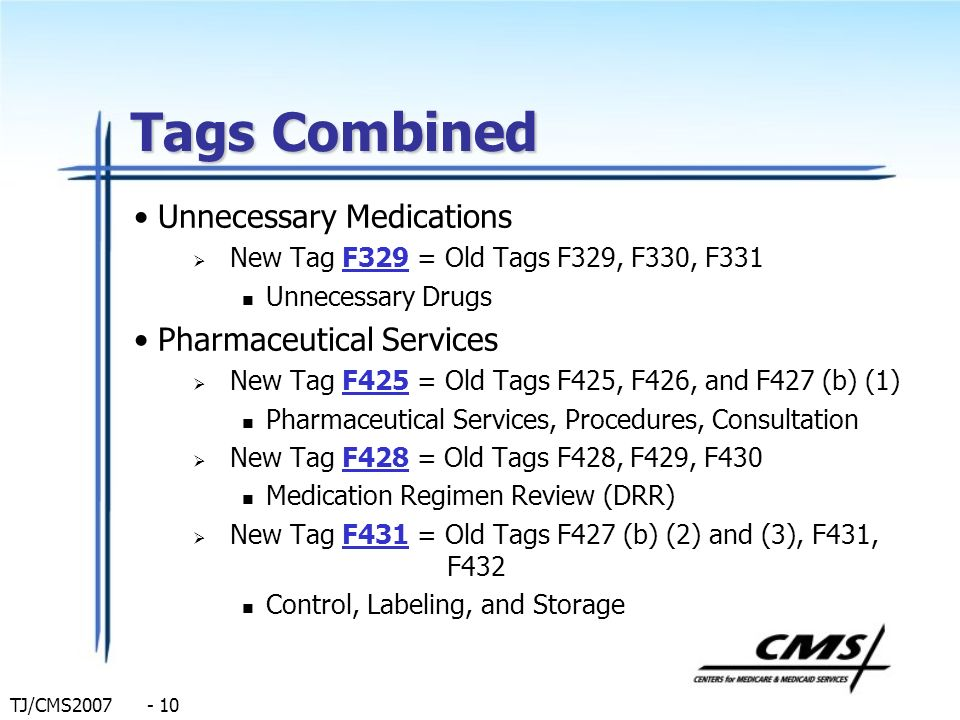 Tags Combined Unnecessary Medications Pharmaceutical Services
