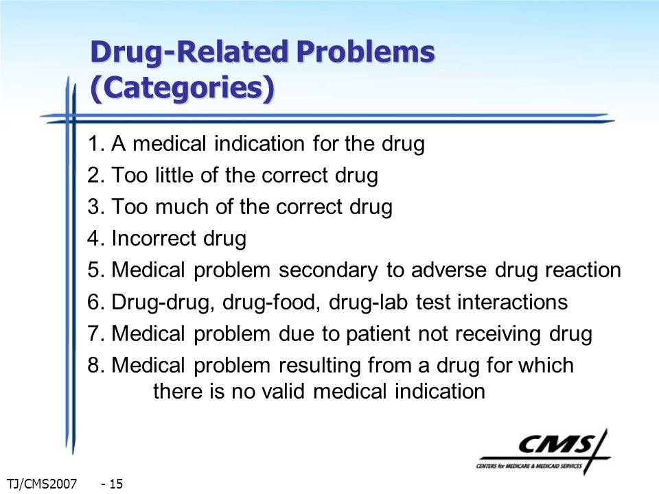 Drug-Related Problems (Categories)