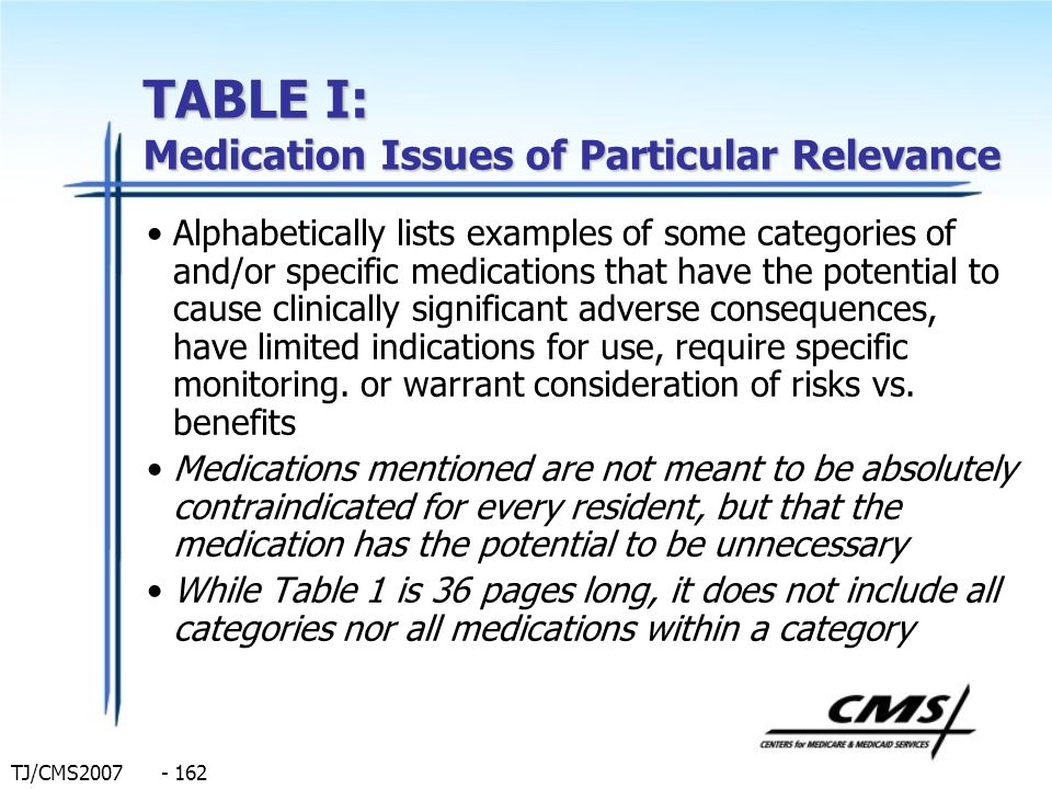 TABLE I: Medication Issues of Particular Relevance