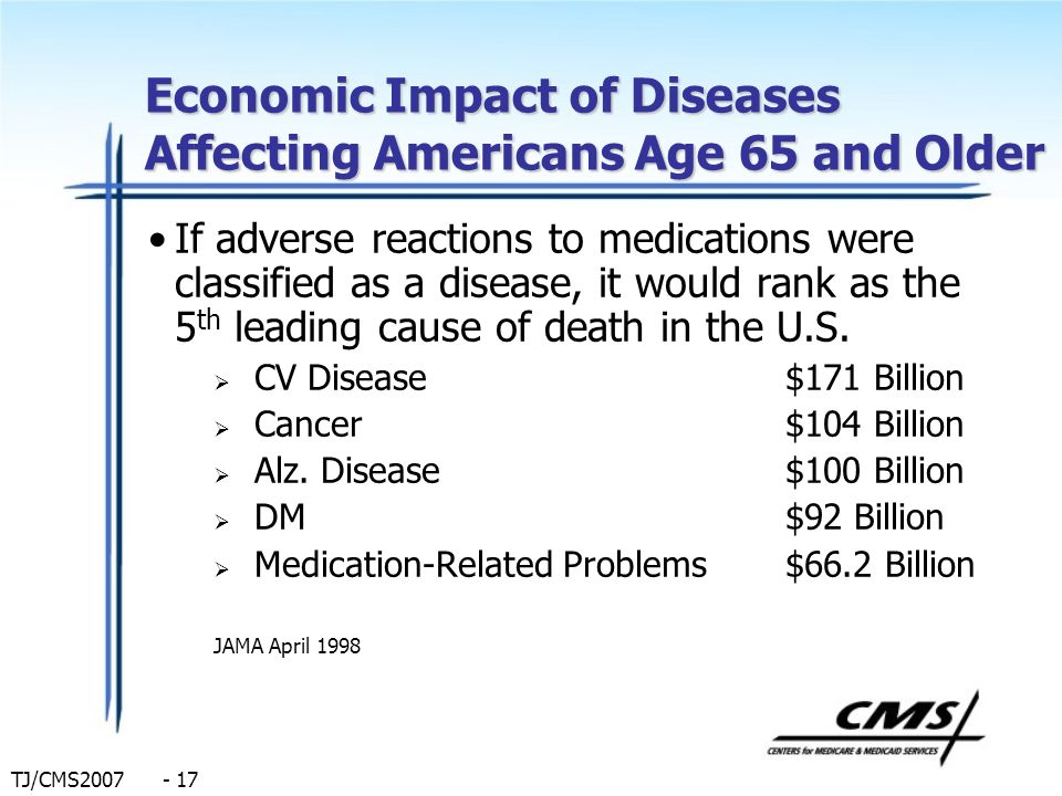 Economic Impact of Diseases Affecting Americans Age 65 and Older
