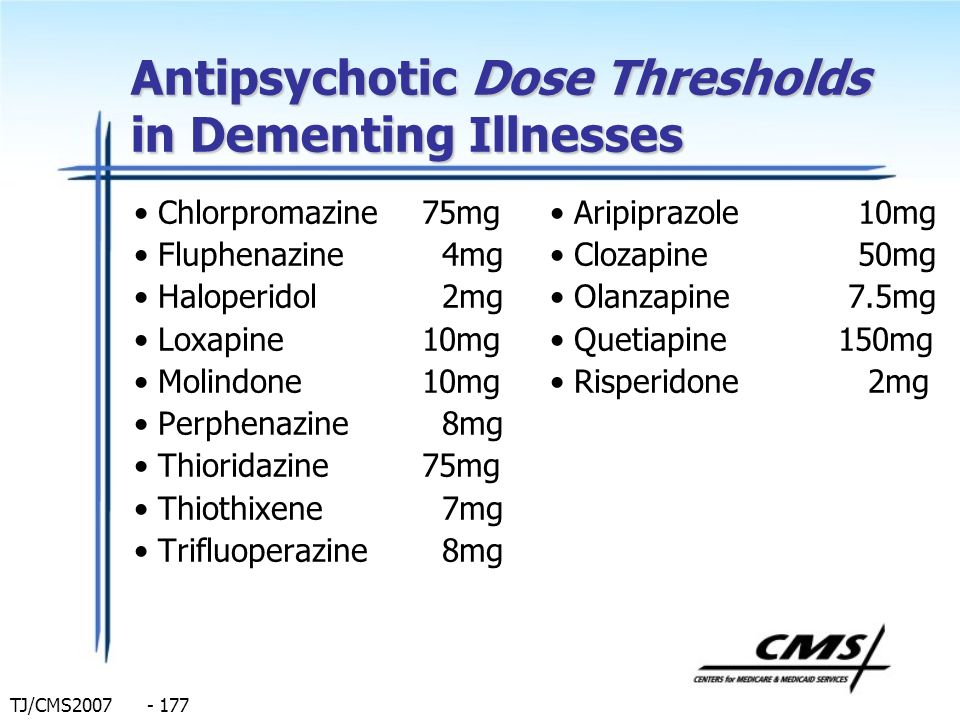 Antipsychotic Dose Thresholds in Dementing Illnesses