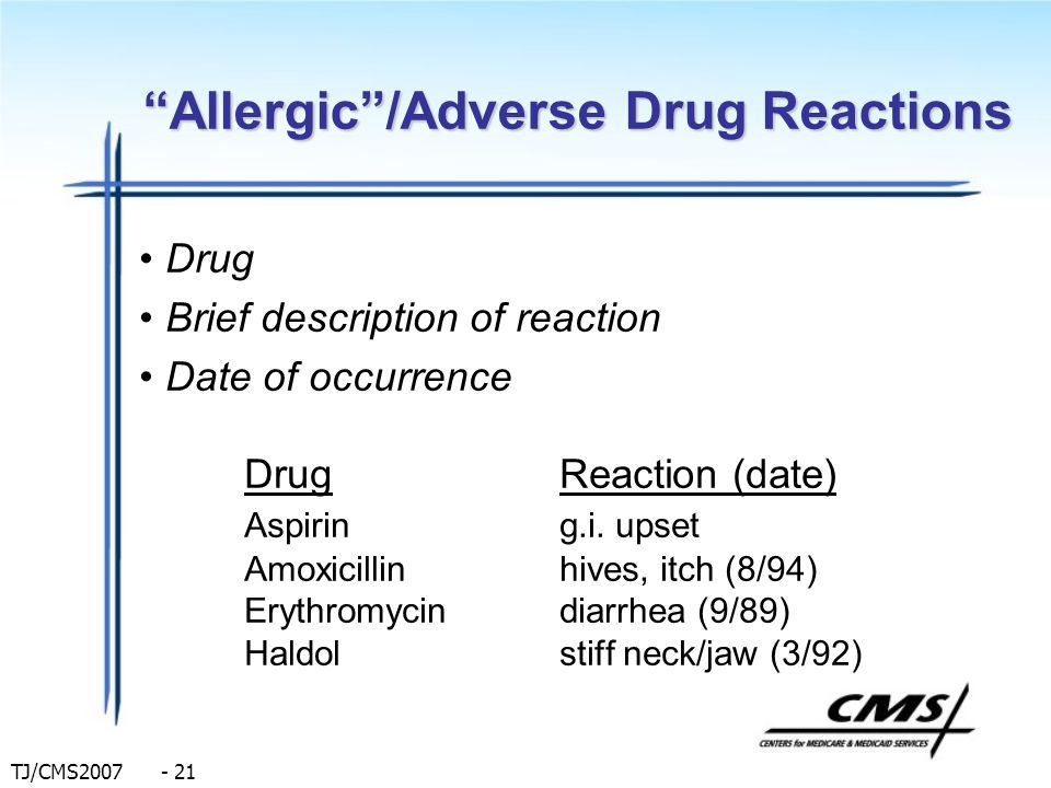 Allergic /Adverse Drug Reactions