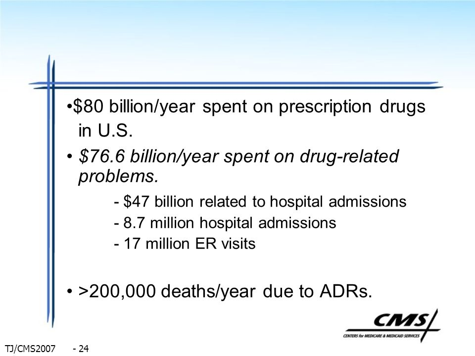 •$80 billion/year spent on prescription drugs in U.S.