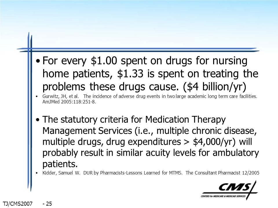 For every $1. 00 spent on drugs for nursing home patients, $1