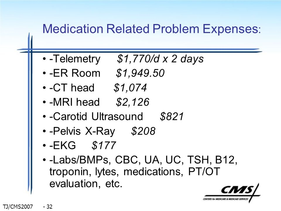 Medication Related Problem Expenses: