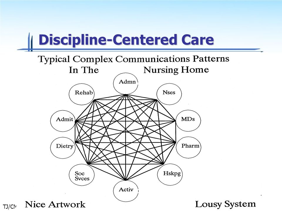 Discipline-Centered Care