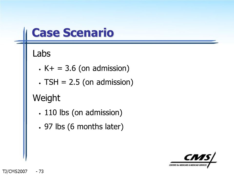 Case Scenario Labs Weight K+ = 3.6 (on admission)