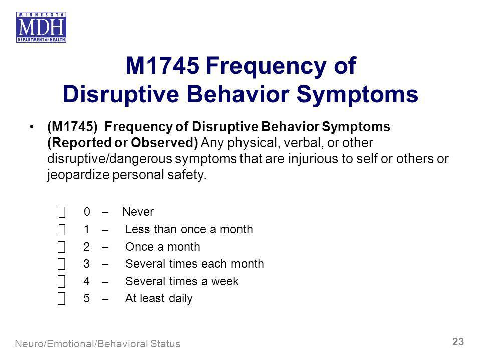M1745 Frequency of Disruptive Behavior Symptoms