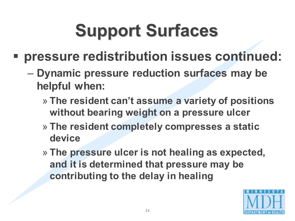 Support Surfaces pressure redistribution issues continued: