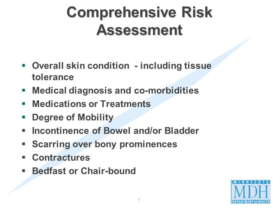 Comprehensive Risk Assessment