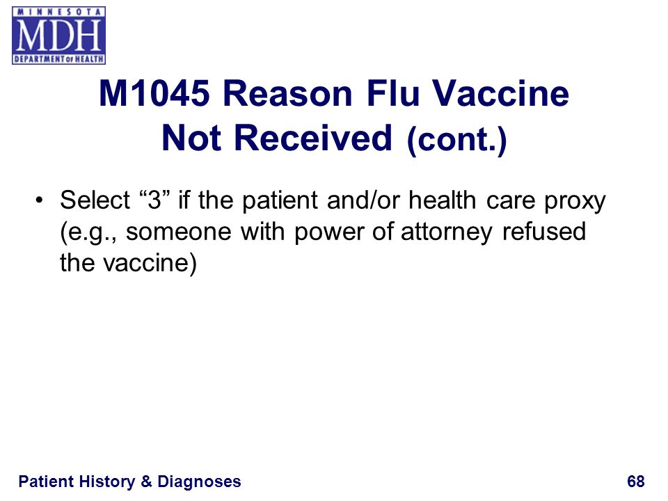 M1045 Reason Flu Vaccine Not Received (cont.)
