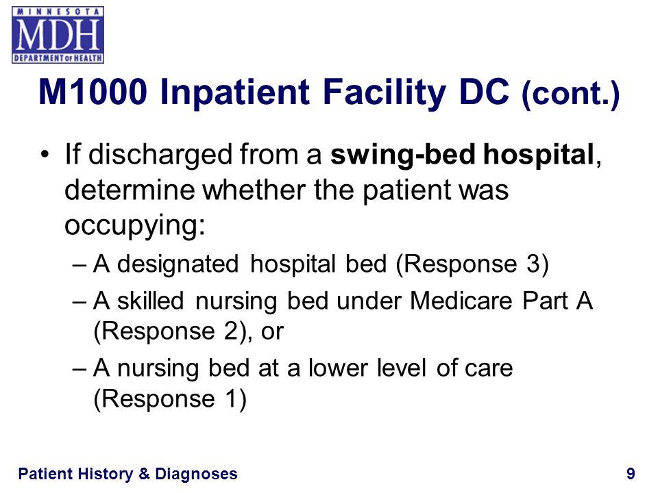 M1000 Inpatient Facility DC (cont.)