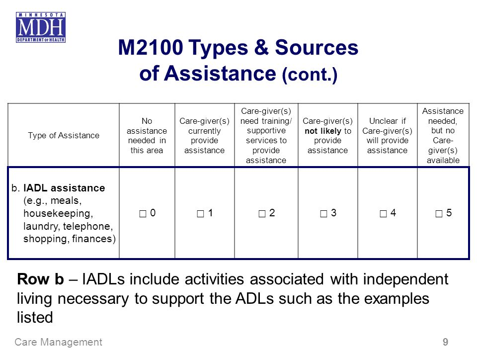 M2100 Types & Sources of Assistance (cont.)
