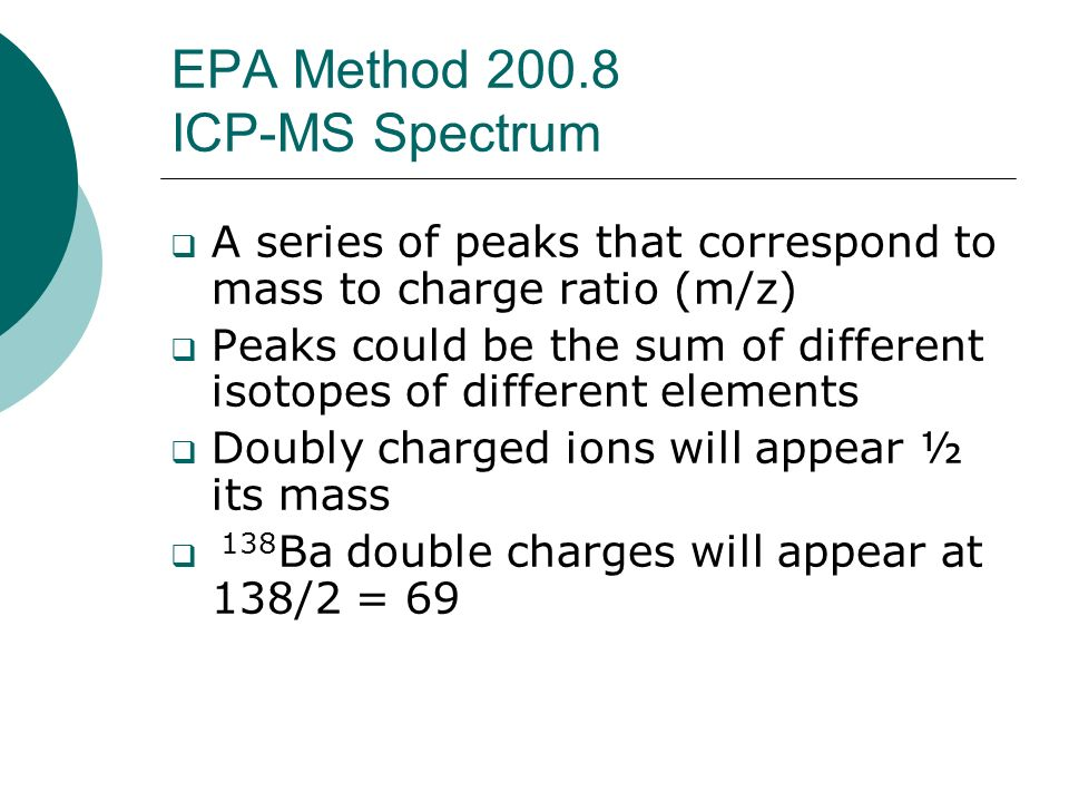 EPA Method 200.8 ICP-MS Spectrum