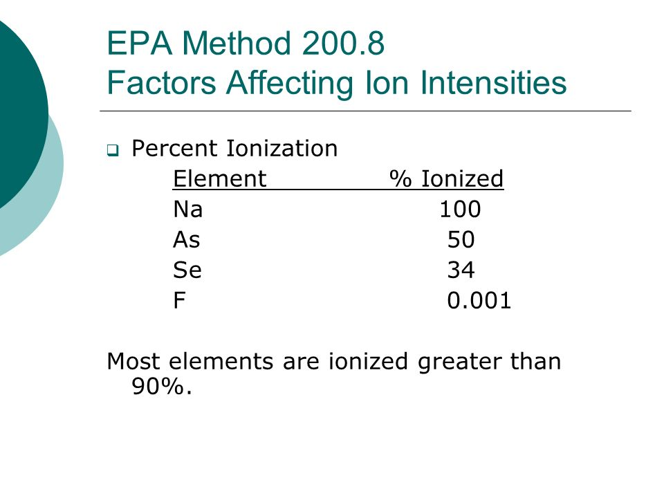 EPA Method 200.8 Factors Affecting Ion Intensities