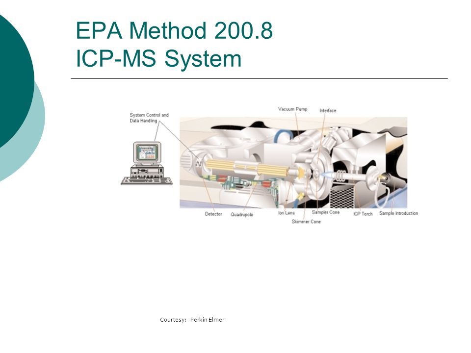 EPA Method 200.8 ICP-MS System