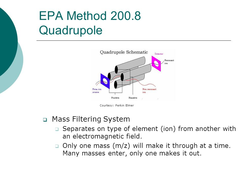 EPA Method 200.8 Quadrupole Mass Filtering System