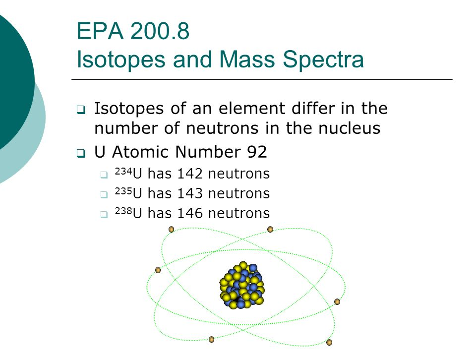 EPA Isotopes and Mass Spectra