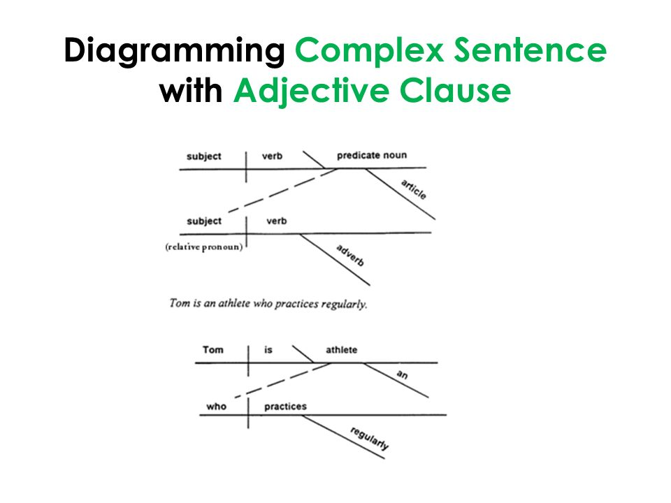 English 9 mr rinka lesson 22 ppt video online download 29 diagramming complex sentence ccuart Choice Image
