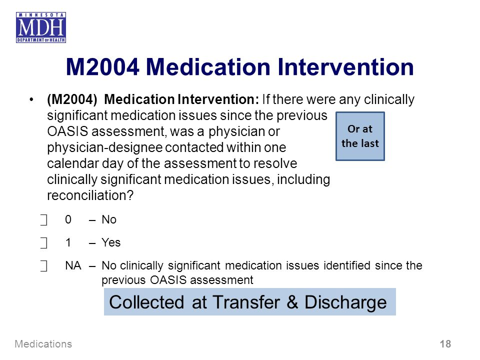 M2004 Medication Intervention
