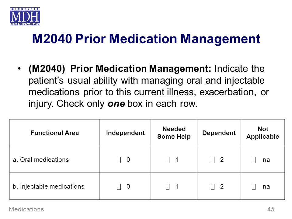 M2040 Prior Medication Management