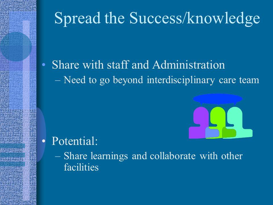 Spread the Success/knowledge