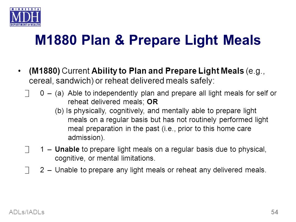 M1880 Plan & Prepare Light Meals