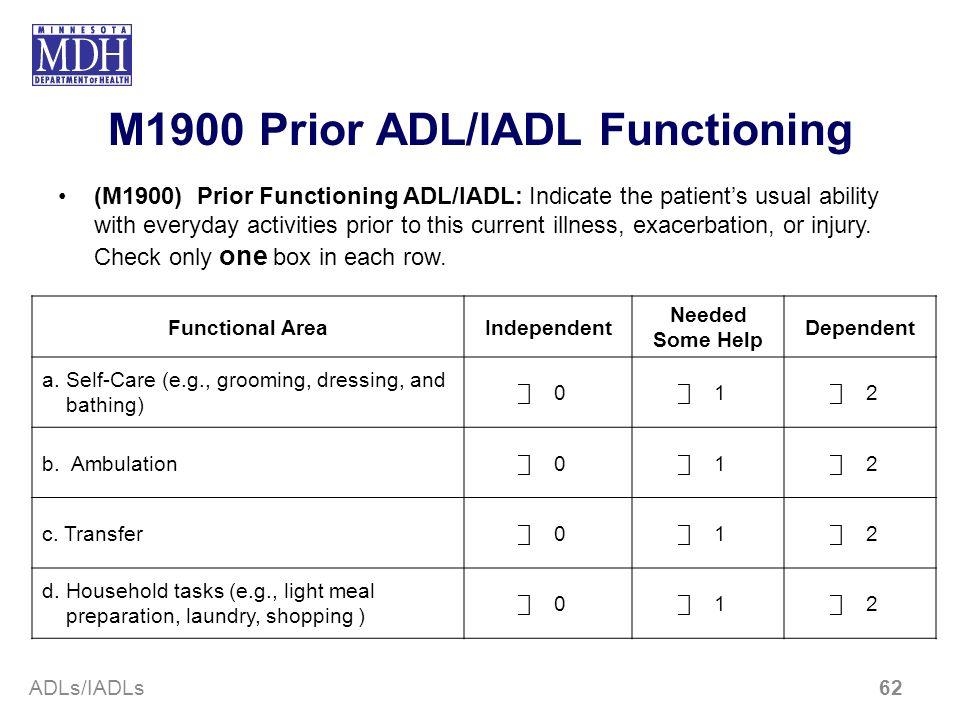 M1900 Prior ADL/IADL Functioning