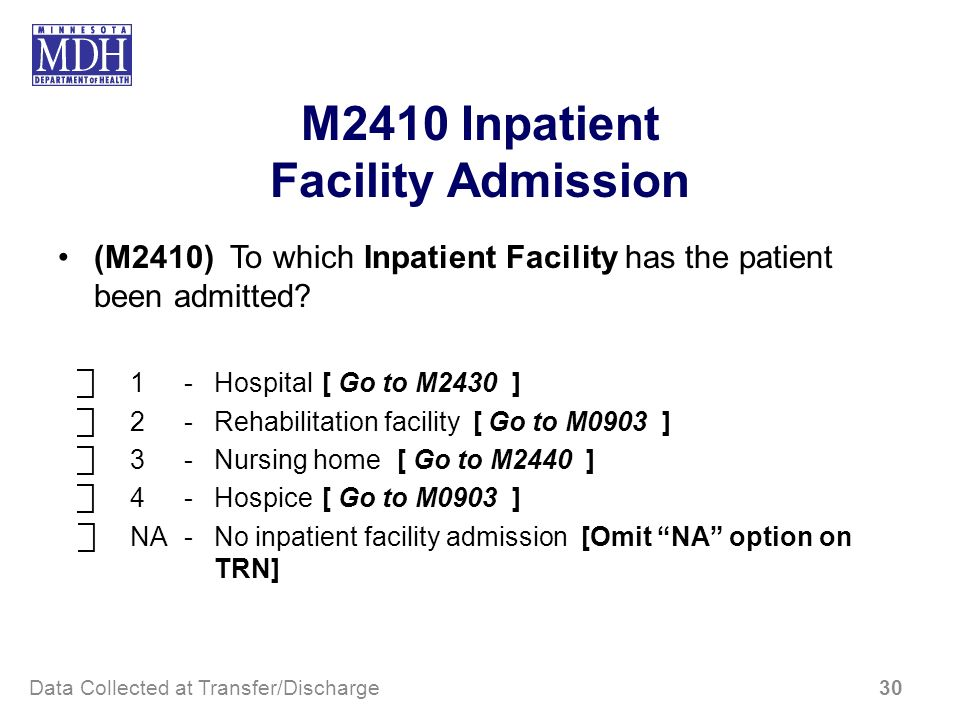 M2410 Inpatient Facility Admission