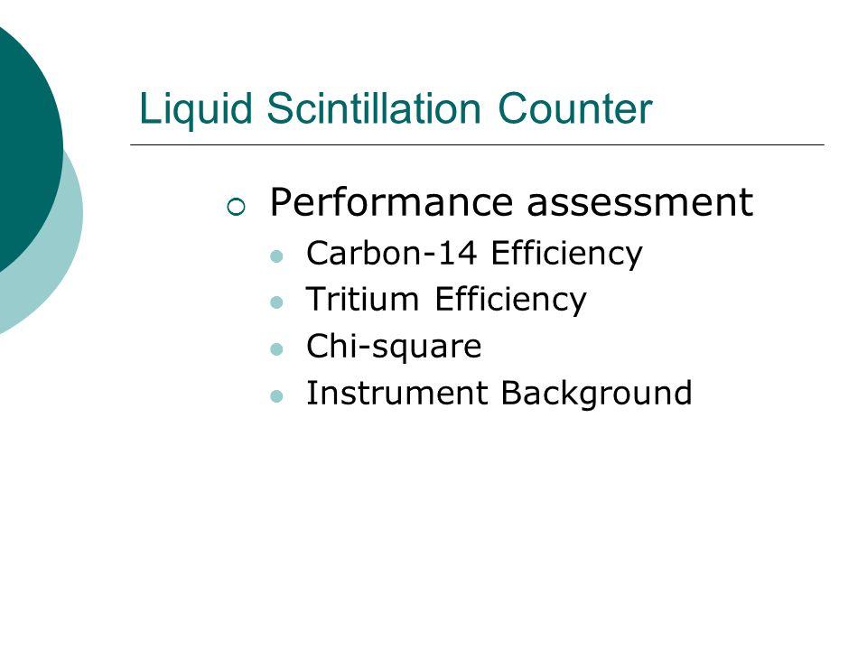 Liquid Scintillation Counter