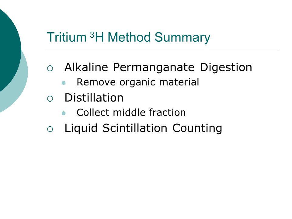 Tritium 3H Method Summary