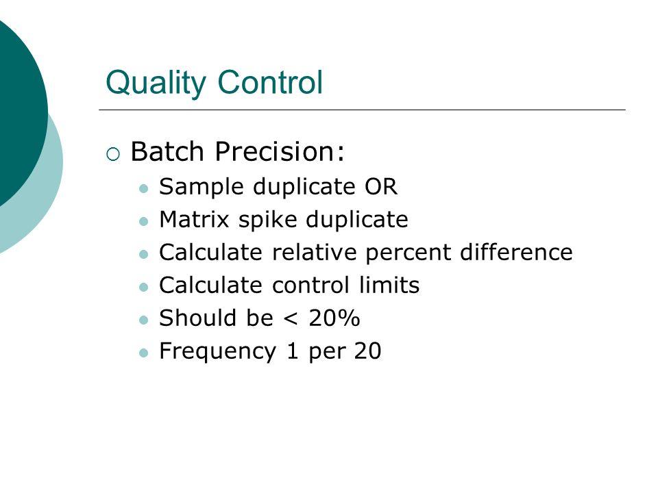 Quality Control Batch Precision: Sample duplicate OR