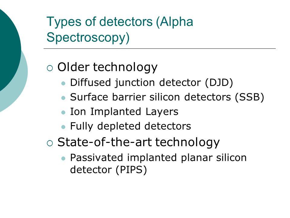 Types of detectors (Alpha Spectroscopy)