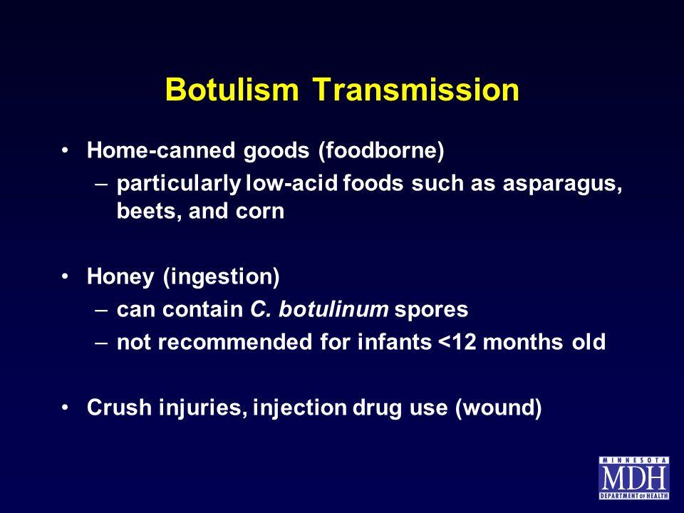 Botulism Transmission