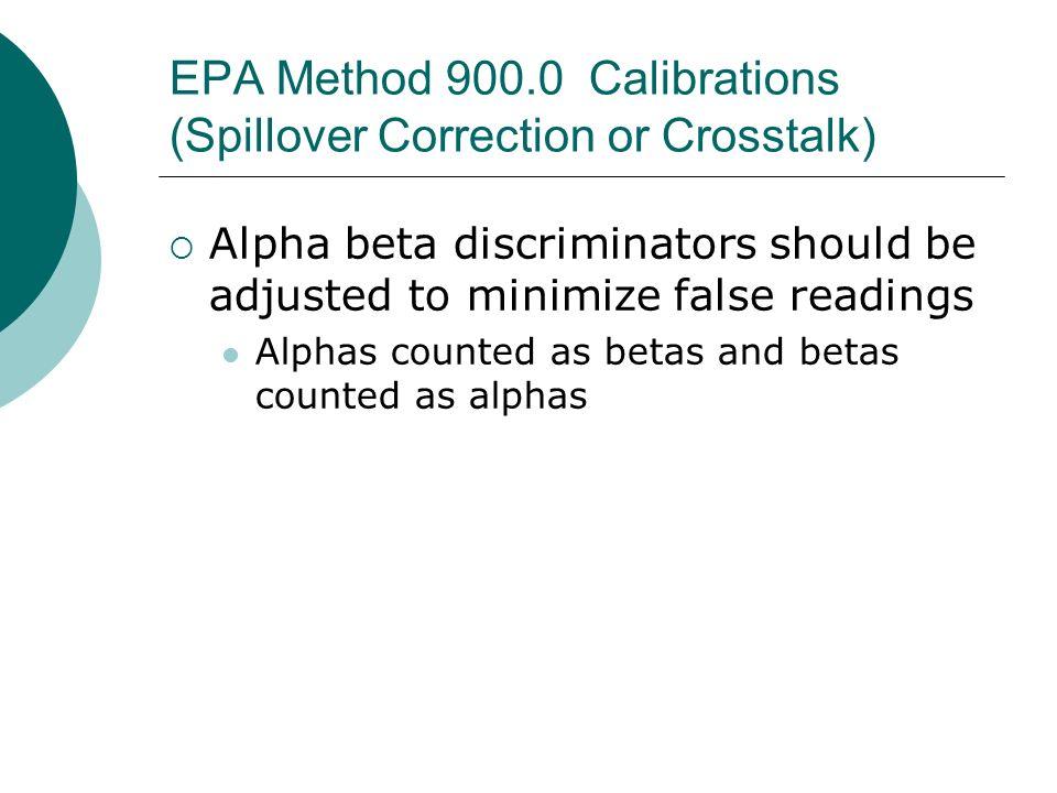 EPA Method 900.0 Calibrations (Spillover Correction or Crosstalk)