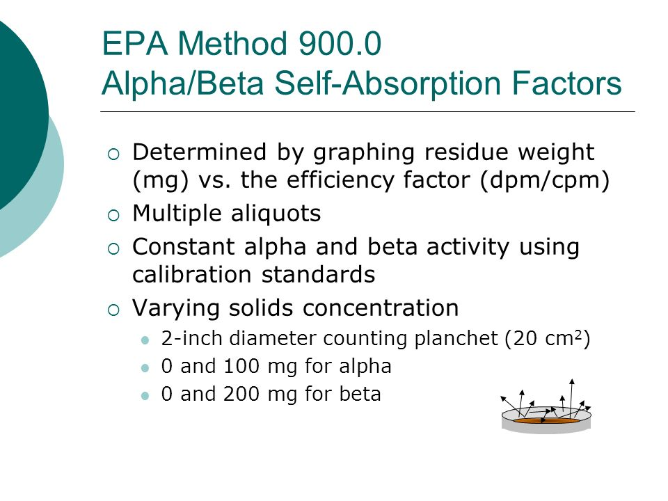 EPA Method 900.0 Alpha/Beta Self-Absorption Factors