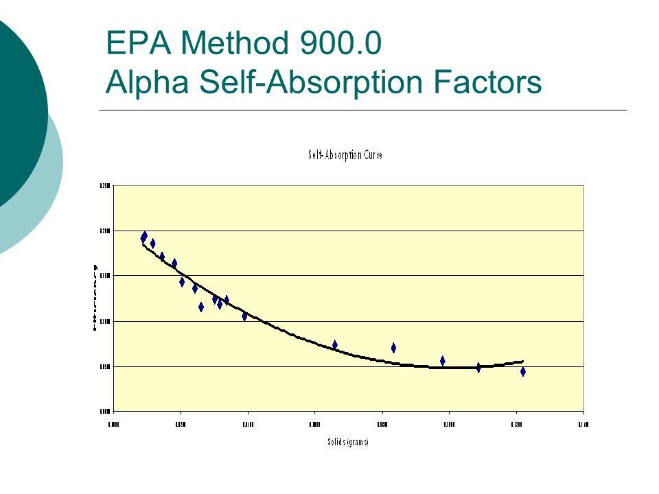 EPA Method 900.0 Alpha Self-Absorption Factors