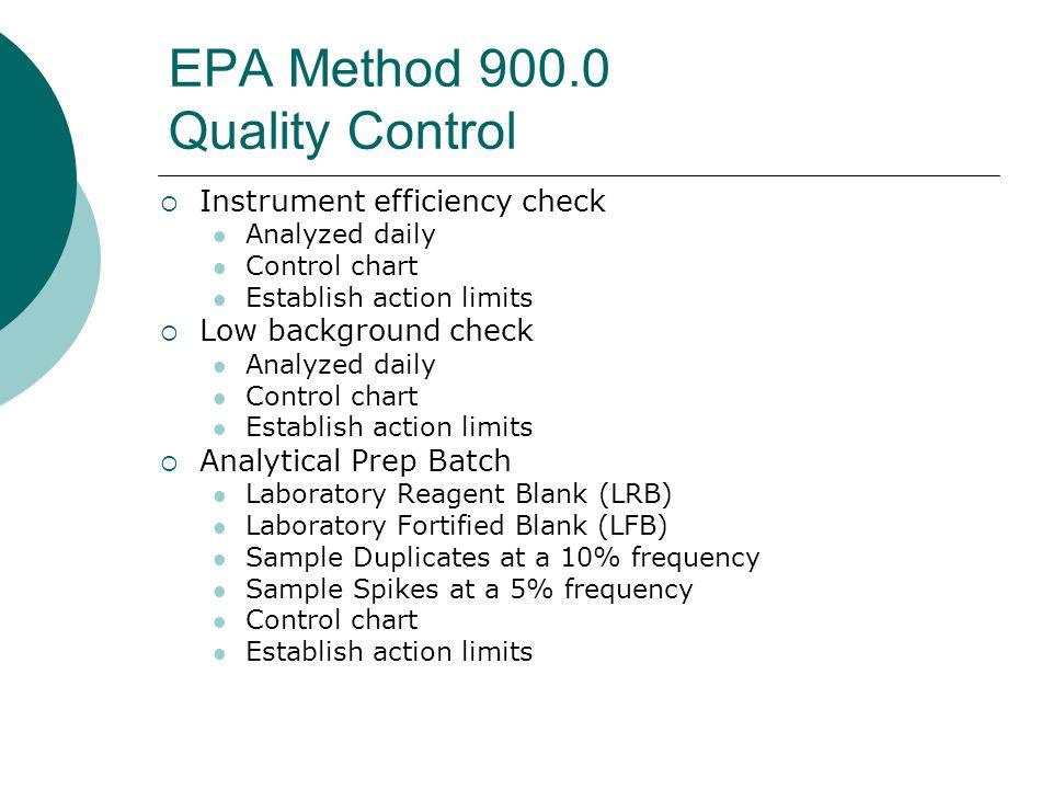 EPA Method 900.0 Quality Control
